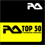 Resident Advisor Top 50 January 2018 [Mp3 – Zippyshare]